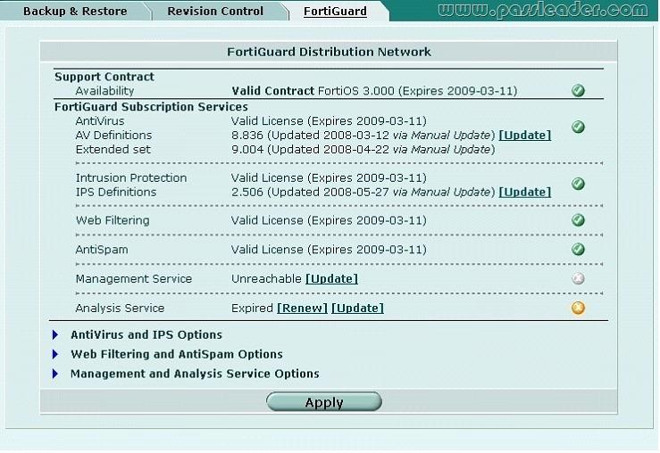 passleader-nse4-dumps-2161