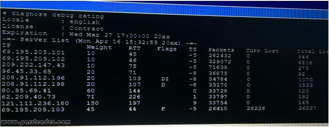 passleader-nse7-dumps-141