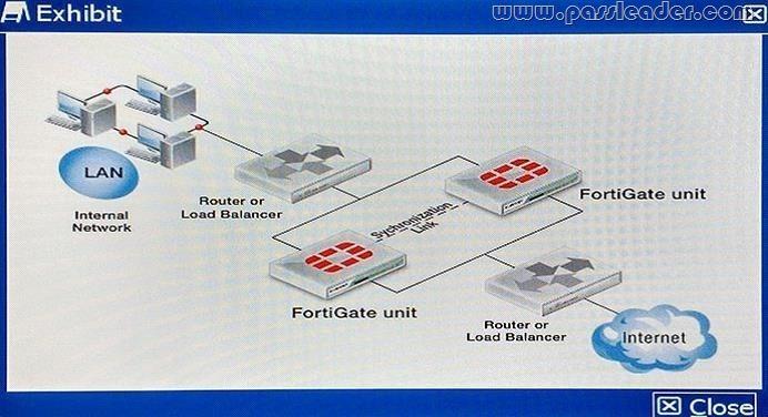passleader-nse8-dumps-111
