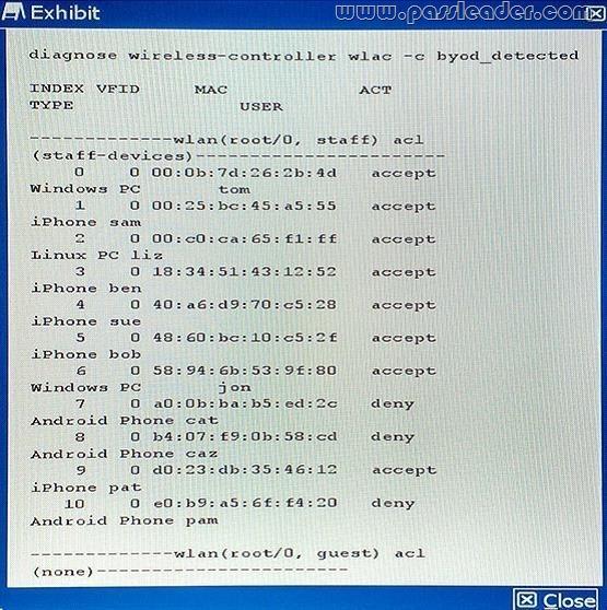passleader-nse8-dumps-461