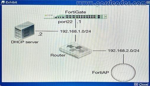 passleader-nse8-dumps-471