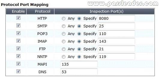 passleader-nse5-dumps-1262