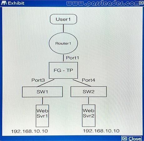 passleader-nse8-dumps-261