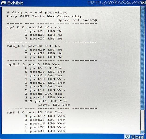 passleader-nse8-dumps-441